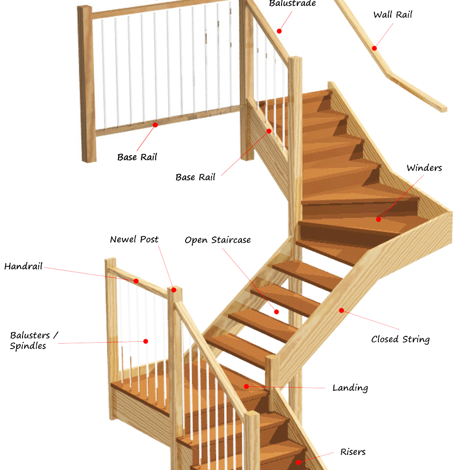 Staircases from longwood joinery for Quarter landing staircase
